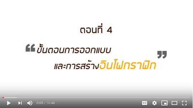 https://www.youtube.com/watch?v=6WeDSjwOWkY